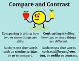 Compare and Contrast Poster - Intermediate Elementary School Grades