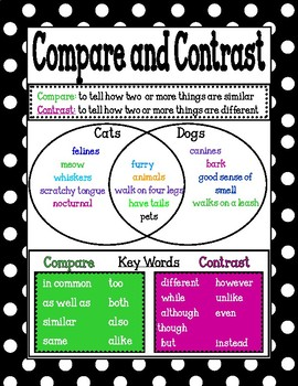 Compare and Contrast Poster/Mini Anchor Chart