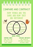 Compare and Contrast Reading Strategy Poster