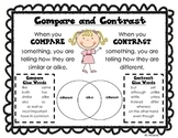 Compare and Contrast Poster and Venn Diagram