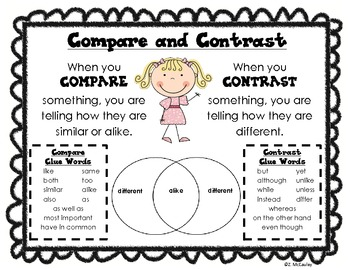 Compare and Contrast Poster and Venn Diagram by Zanah McCauley | TpT