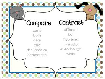 Compare and Contrast Poster or Chart  Set