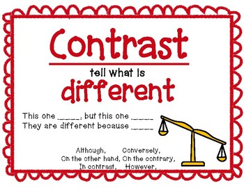 Compare and Contrast Posters with Sentence Stems and Vocabulary