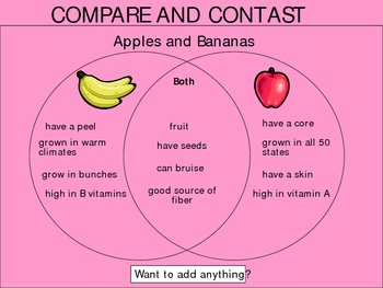 Compare and Contrast PowerPoint Presentation