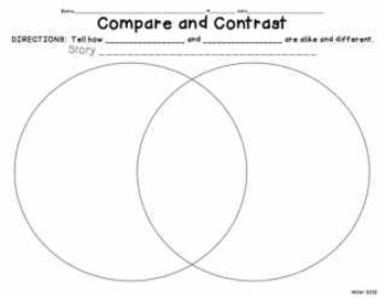 Compare and Contrast Reading and Writing Graphic Organizer