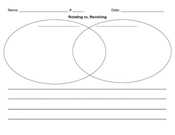Compare and Contrast Rotating vs. Revolving