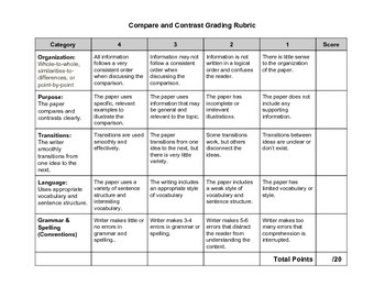 rubric for writing assignment for compare and contrast