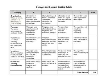 Compare and Contrast Rubric