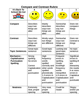 Compare and Contrast Rubric Grade 1
