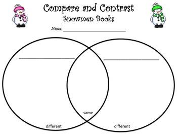 Compare and Contrast Snowmen Books