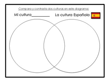 Compare and Contrast Spanish culture & your students' culture. Venn Diagram.