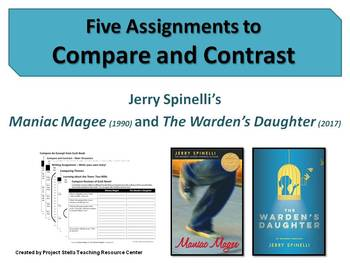 Compare and Contrast - Spinelli's Maniac Magee and The Warden's Daughter