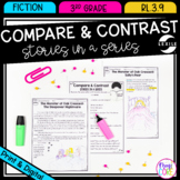 Compare and Contrast Stories in a Series - 3rd Grade RL.3.9