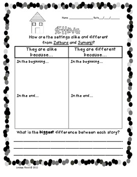 Compare and Contrast Story Elements 2 {Plot, Setting, & Theme - RL 3.9}
