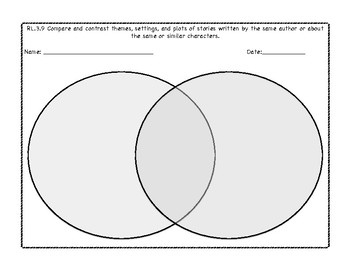 Compare and contrast story elements rl39 venn diagram by callie compare and contrast story elements rl39 venn diagram ccuart Gallery
