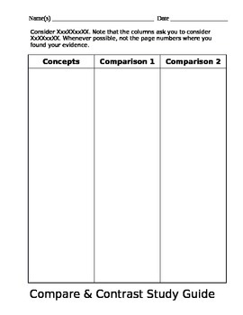 Compare and Contrast Study Guide