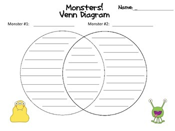 Compare and Contrast Task Cards and Venn Diagram