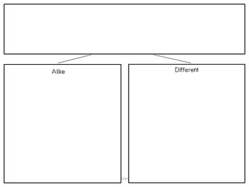 Compare and Contrast Text Frame & Graphic Organizer