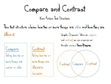 Compare and Contrast Text Structure Anchor Charts