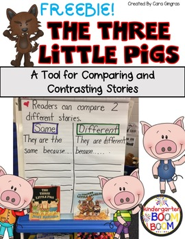 Compare and Contrast - The Three Little Pigs - K/1