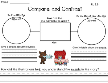 Compare and Contrast The Three Little Pigs Stories