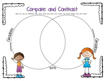 Compare and Contrast - This Year vs Last Year (Back to School)