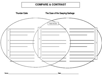 Compare and Contrast Thunder Cake and The Case of The Gasping Garbage