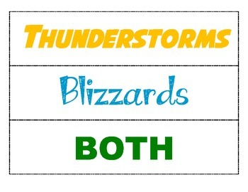 Compare and Contrast (Thunderstorms VS Blizzards)