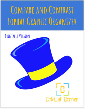 Compare and Contrast Tophat Digital and Paper Versions