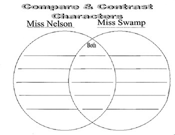 Compare and Contrast Two Characters