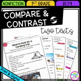 Compare and Contrast Two Texts- RI.1.9 (1st grade)