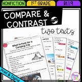 Compare and Contrast Two Texts - 1st Grade RI.1.9 - Printa