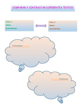 Compare and Contrast Two Texts graphic organizer in Spanish