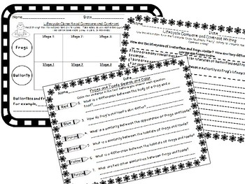 Compare and Contrast Unit! Close Readings + Literacy Center Games + Writing