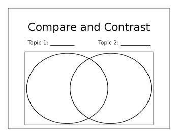 Compare and Contrast: Venn Diagram