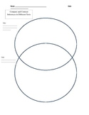 Compare and Contrast Venn Diagram - In Different Texts