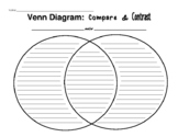 Compare and Contrast Venn Diagram with Lines