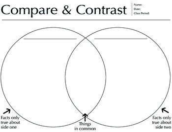 Compare and Contrast Venn Diagram, worksheet, PDF, downloadable | TpT