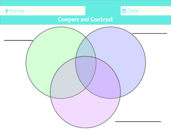 Compare and Contrast Venn Diagrams