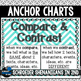 Compare and Contrast venn diagrams and anchor charts
