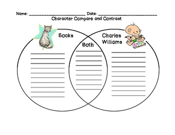 Compare And Contrast Venn Diagrams For Characters And Stories Tpt Movie And Book Compare And Contrast Worksheet Compare And Contrast Venn Diagrams For Characters And Stories