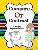 Expressive Language - Compare and Contrast with Visual Representations