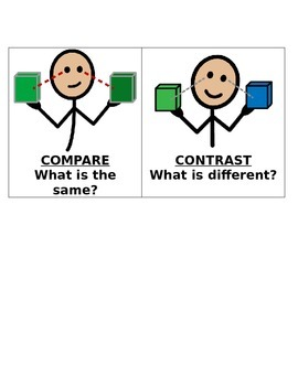 Compare and Contrast Visuals