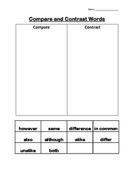 Compare and Contrast Word Sort  - RI 2.9