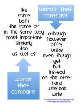 words to use when writing a compare and contrast essay Free tips on comparison and contrast essay some students use comparison/contrast it is the central feature of your essay, the guide of your writing.