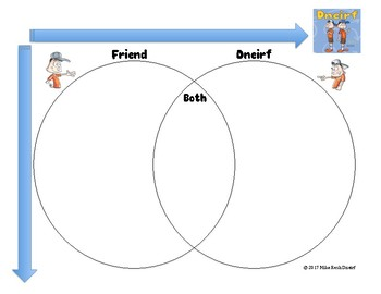 Compare and Contrast Worksheet for Dneirf Book