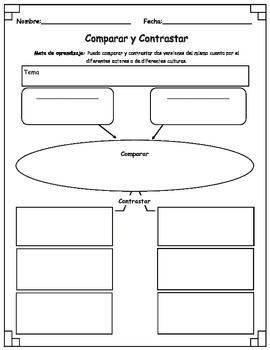 Compare and Contrast Worksheet in Spanish by Maestra Walker ...