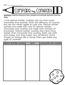 Compare and Contrast (Handouts)
