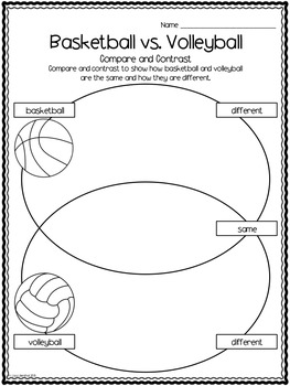 Compare and Contrast Writing ~ Basketball vs. Volleyball