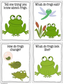 Compare and Contrast Writing ~ Butterflies vs. Frogs!